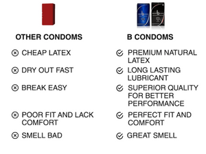 b condoms Classic, 10 Pack