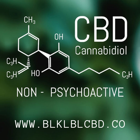 Will CBD come up on a drug test?