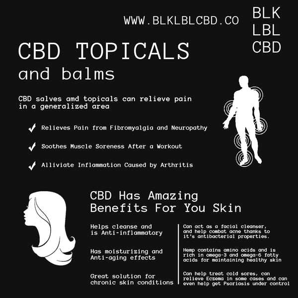 CBD TOPICALS AND BALMS