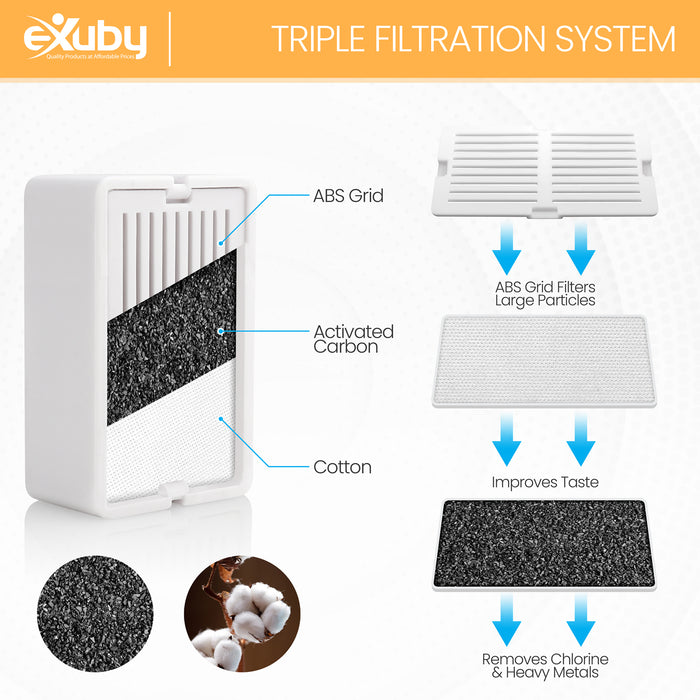 eXuby Ceramic Cat Water Fountain - Includes 10 Ultra Fine Filters - Keeps Cats Safe From Toxic Plastic - 2 Quiet, Auto Shutoff Pumps - 2.1-Liter Bowl - 360° Drinking Area - Triple Filtration System