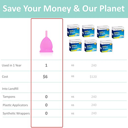 Menstrual Cup (4 Pack) – 2 Small & 2 Large - Safe, Easy-to-Use & Comfortable for All Lifestyles - Save Money & Protect The Earth w/Reusable Design