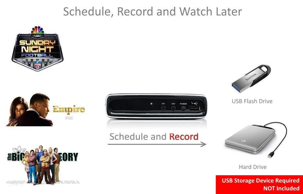 eXuby Digital TV Converter Box 1306+RF/Coaxial Cable - Get Rid of Cable Bills - View and Record Local HD Digital Channels for Free - Instant or Scheduled Recording, 1080P HDTV, Electronic Program Guide