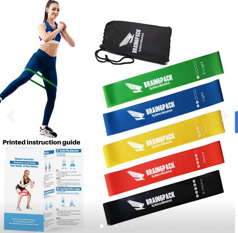 Premium Quality Resistance Bands With Carry Bag And Printed Instruction Guide