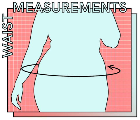 Illustration showing waist measurements