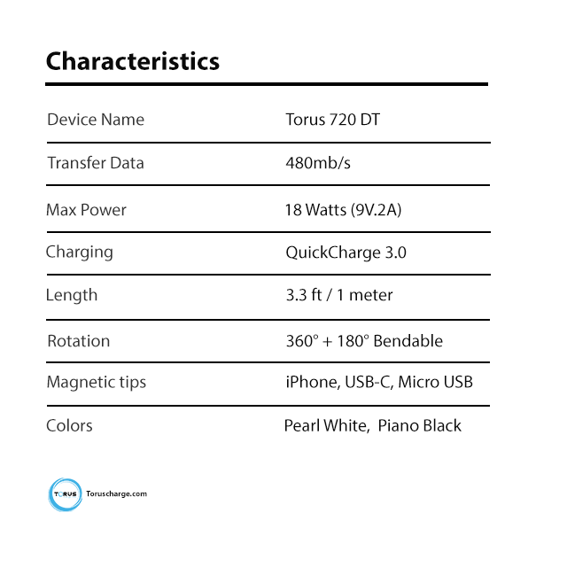 Torus 720 Characteristic Transfer Data 480bm/s Max Power 18Watts Charching QuickCharge 3.0 Rotation 360 + 180 Iphone USBC MicroUsb Color Pearl White, Piano Black