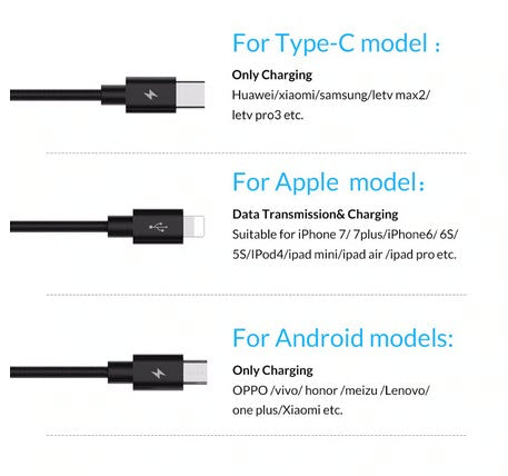 Charging Cable 3-in-1 UTS12