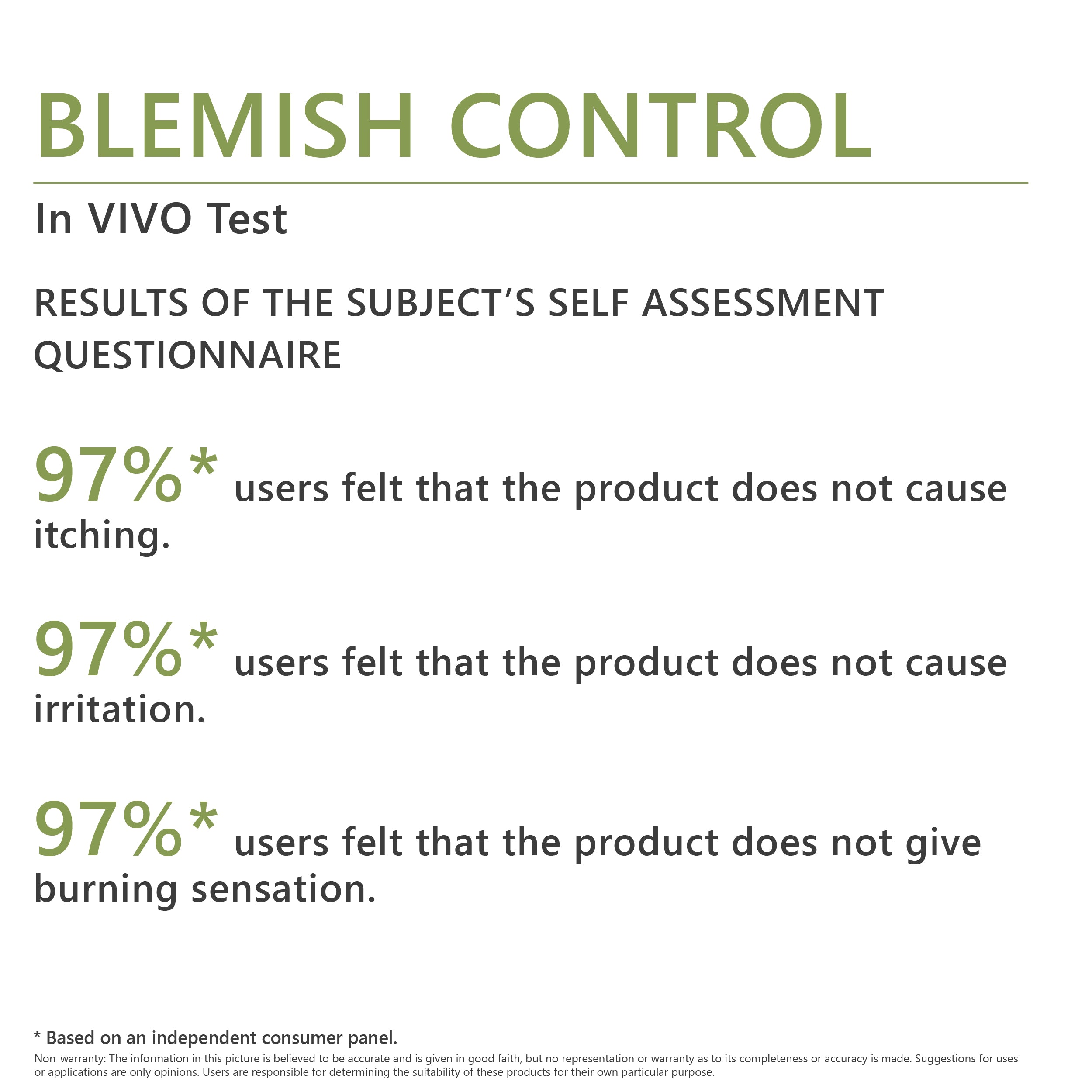 BLEMISH CONTROL CONCENTRATE WITH 10% AZELAIC ACID