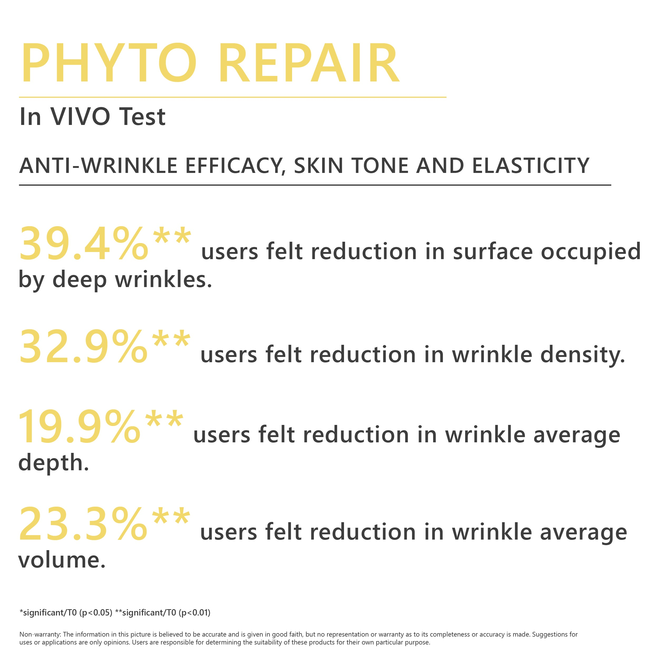 PHYTO-REPAIR, ADVANCED CELL REPAIR MOISTURISER