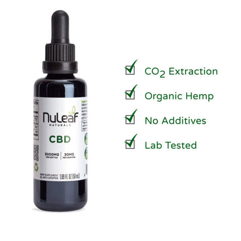 Full Spectrum CBD Oil NuLeaf Coupons