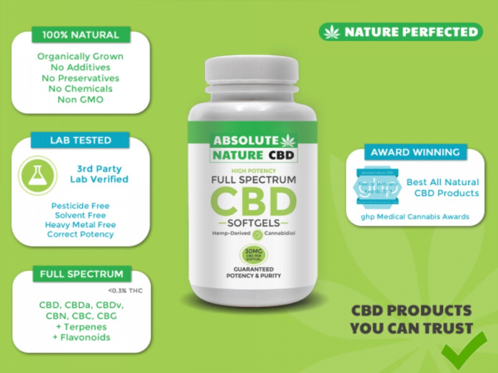 absolute nature cbd capsules coupon code