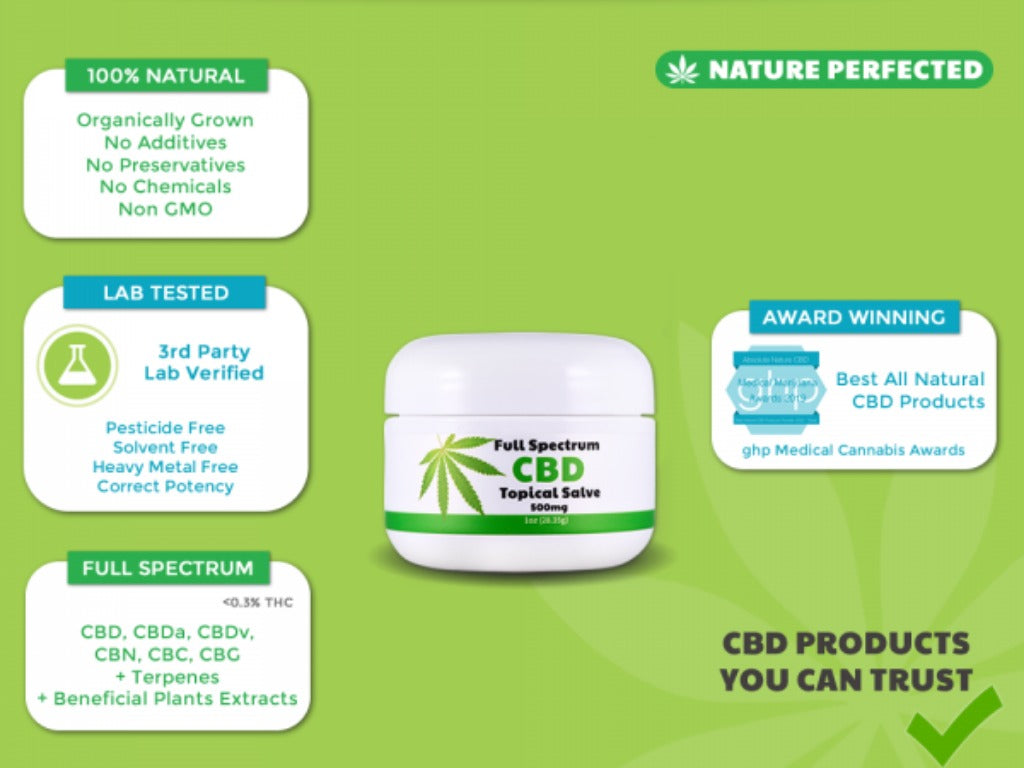 absolute nature cbd cream coupon code