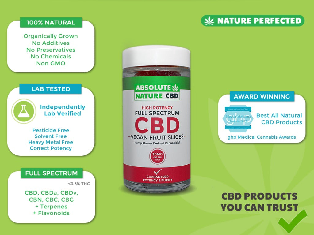 absolute nature cbd gummies coupon code