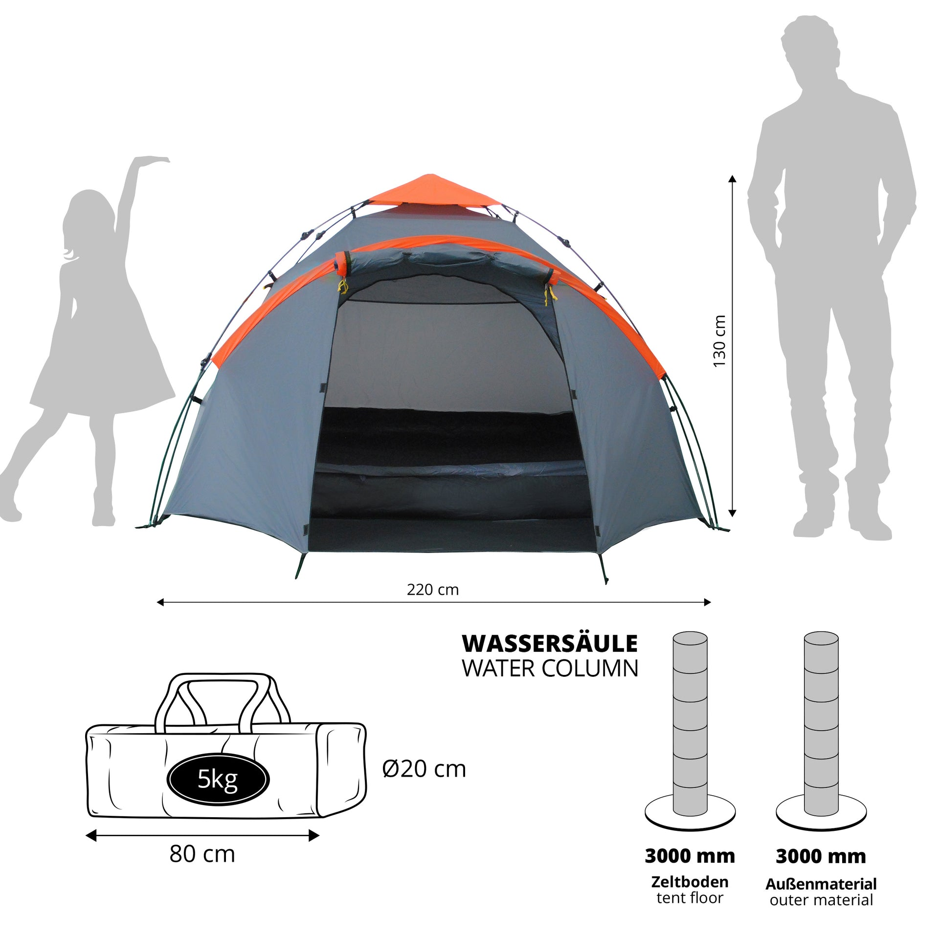 The Easy Pop Up Tent Family – Where