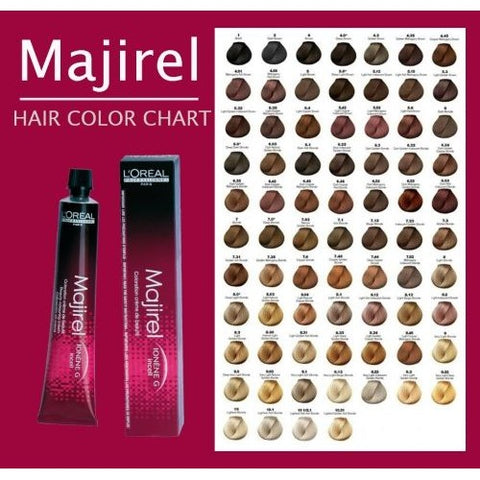 L'Oreal Majirel Colour Chart