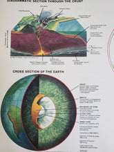 Load image into Gallery viewer, Vintage Map of Earth's Structure 1963 - Handmade in Harrisburg