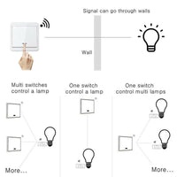 1Pc Wireless Light Switch Remote Control Wall Mounted Smart Home Gadget Tools