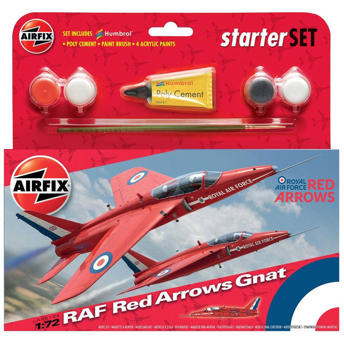 Red Arrows Gnat Kit