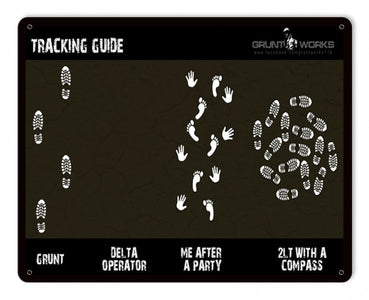 Tracking Guide  Metal Wall Sign