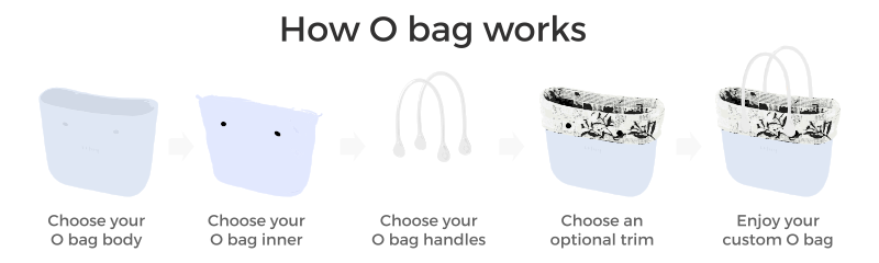 what is O bag
