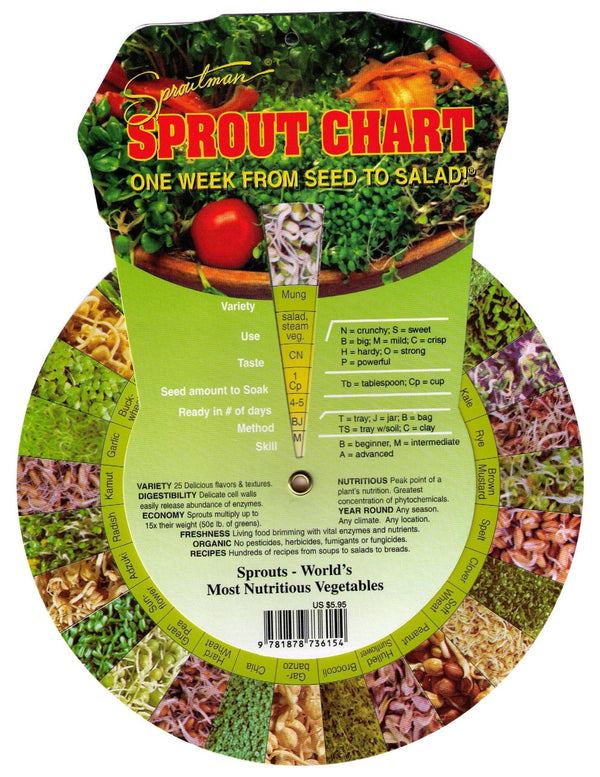 "Sproutman®'s ""Turn-the-Dial"" Sprout Chart"