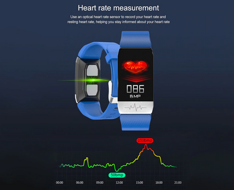 heart rate measurement