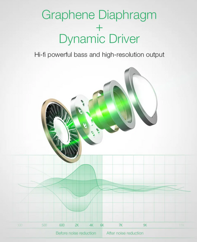 dynamic drivers means great sound