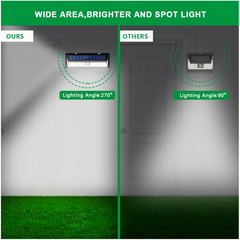 Wide Area Brighter and Spot lights. Ours 270 degrees of light; Theirs 90º