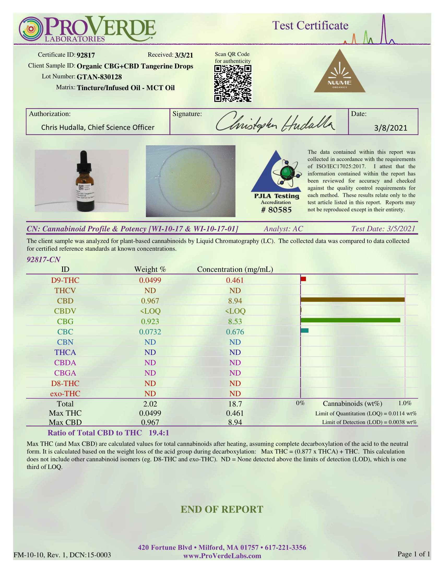 Organic full spectrum CBG Drops Lab Report - NuuMe Organics