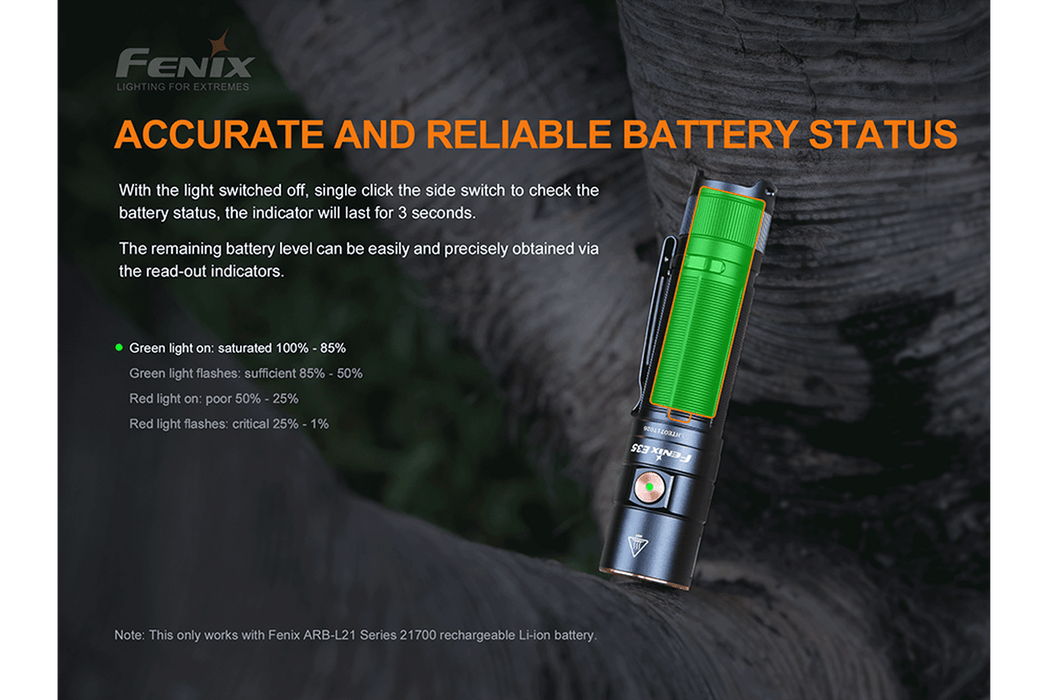 Fenix E35 V3.0 3000 Lumens EDC LED Flashlight
