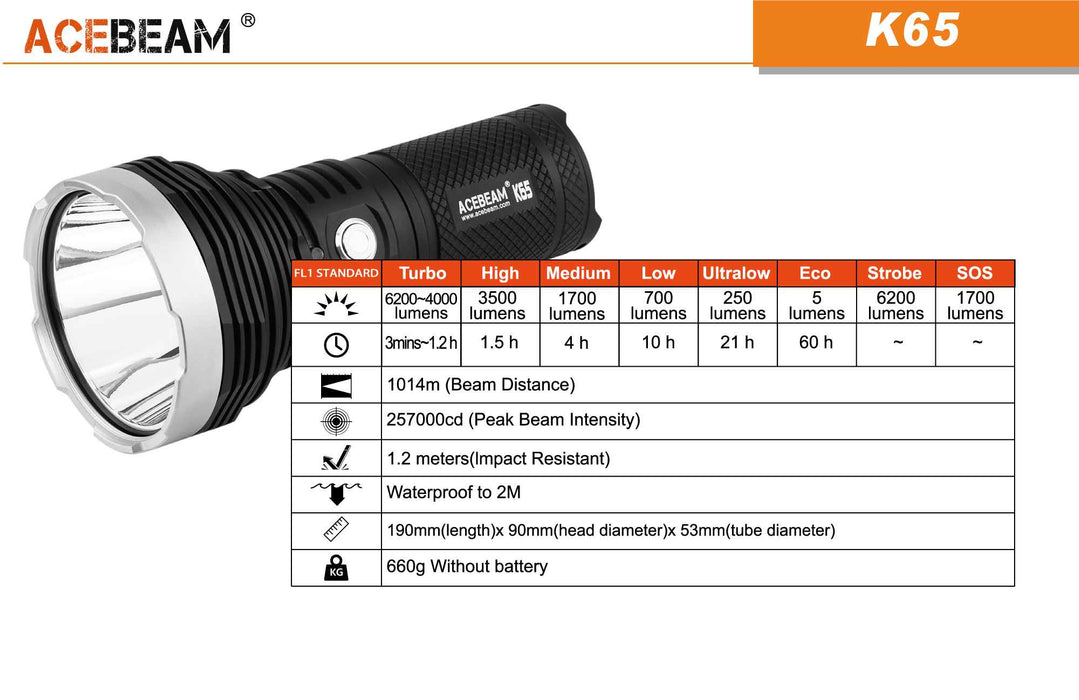AceBeam K65 6200 Lumens LED Searching Flashlight