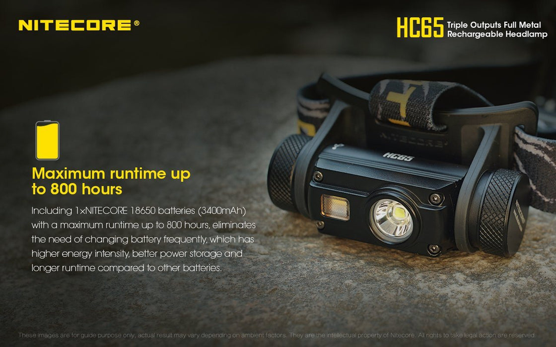 Nitecore HC65 Rechargeable LED Headlamp Headlamp Nitecore