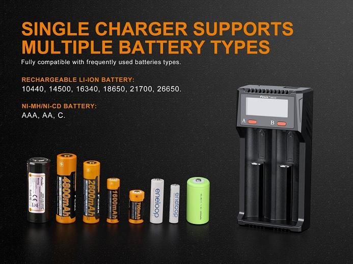 Fenix ARE-D2 Dual Bay Smart Battery Charger