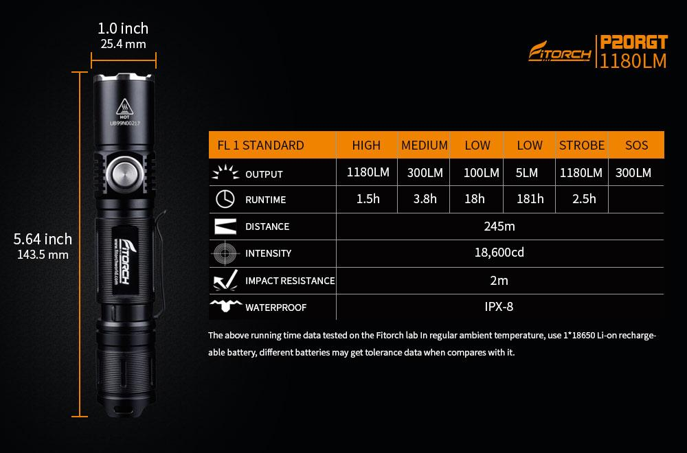 FiTorch P20RGT Tactical 1180 Lumens LED  FlashlightFiTorch P20RGT Tactical 1180 Lumens LED  Flashlight