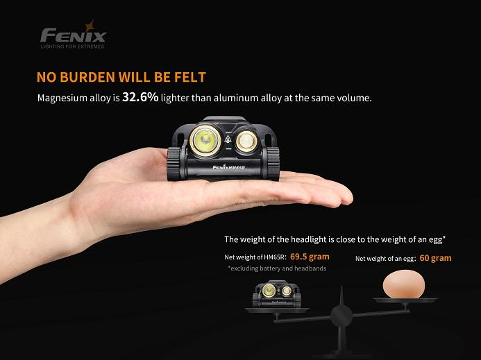 Fenix HM65R Rechargeable 1400 Lumens Dual Beam LED Headlamp