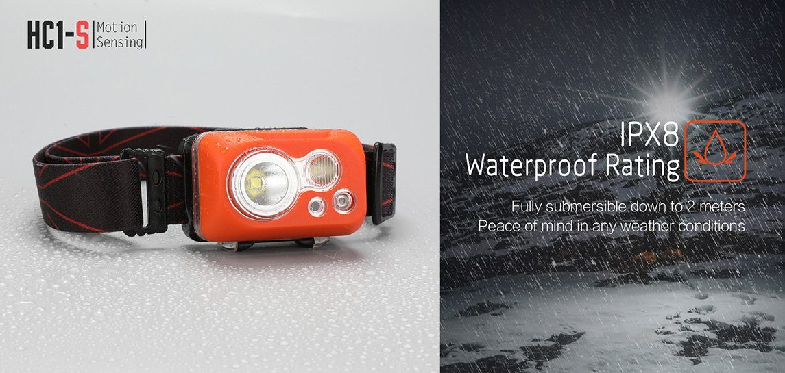 Klarus HC1-S Dual LED Headlamp