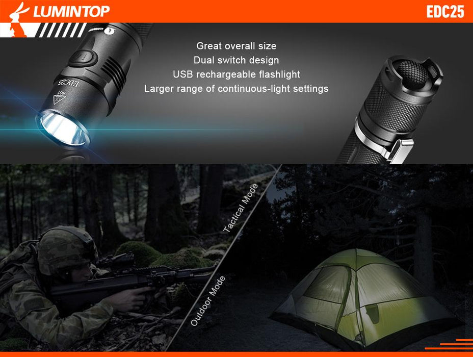 Lumintop EDC25 1000 lumens EDC flashlight