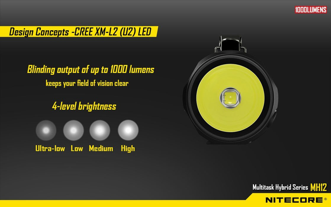 Nitecore MH12 LED Flashlight