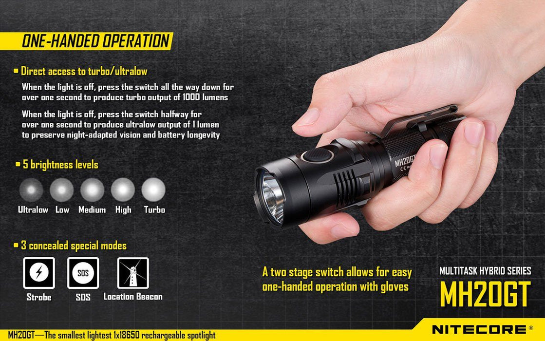 Nitecore MH20GT LED Flashlight