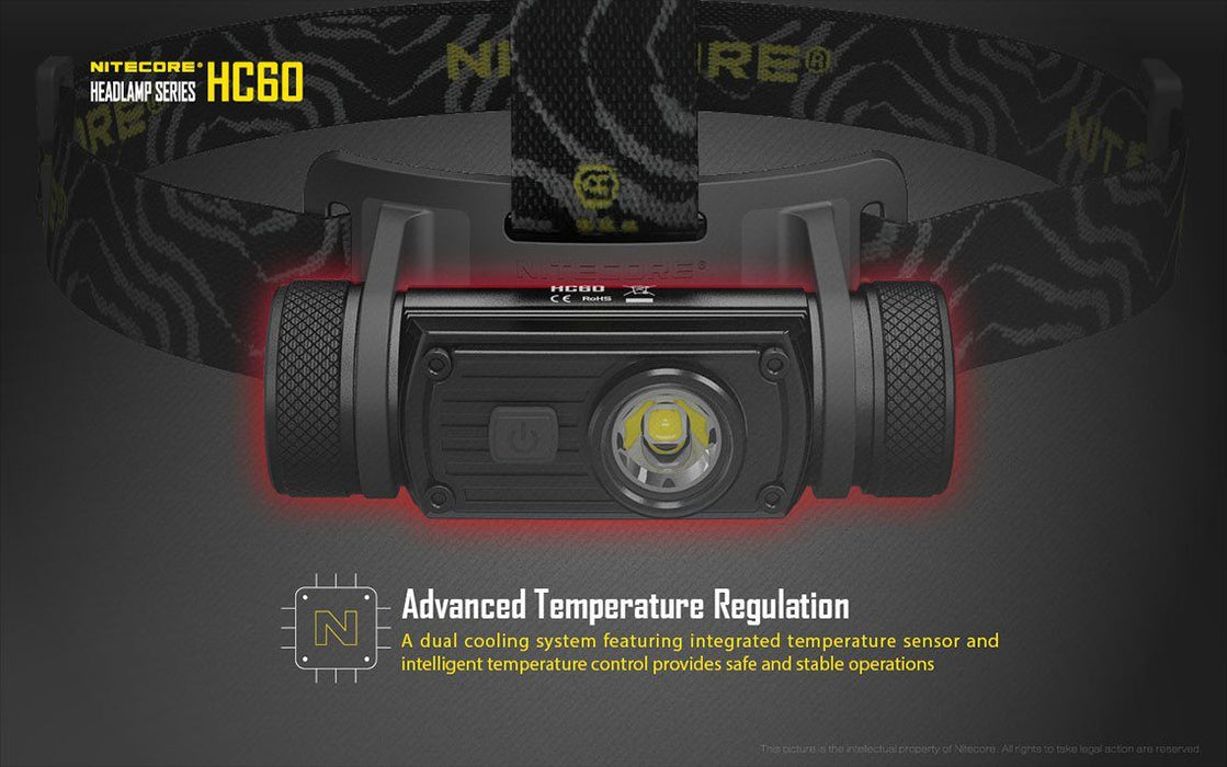 Nitecore HC60 1000 Lumen Rechargeable LED Headlamp Flashlight