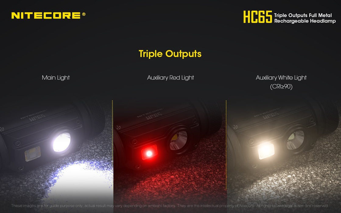 Nitecore HC65 Rechargeable LED Headlamp