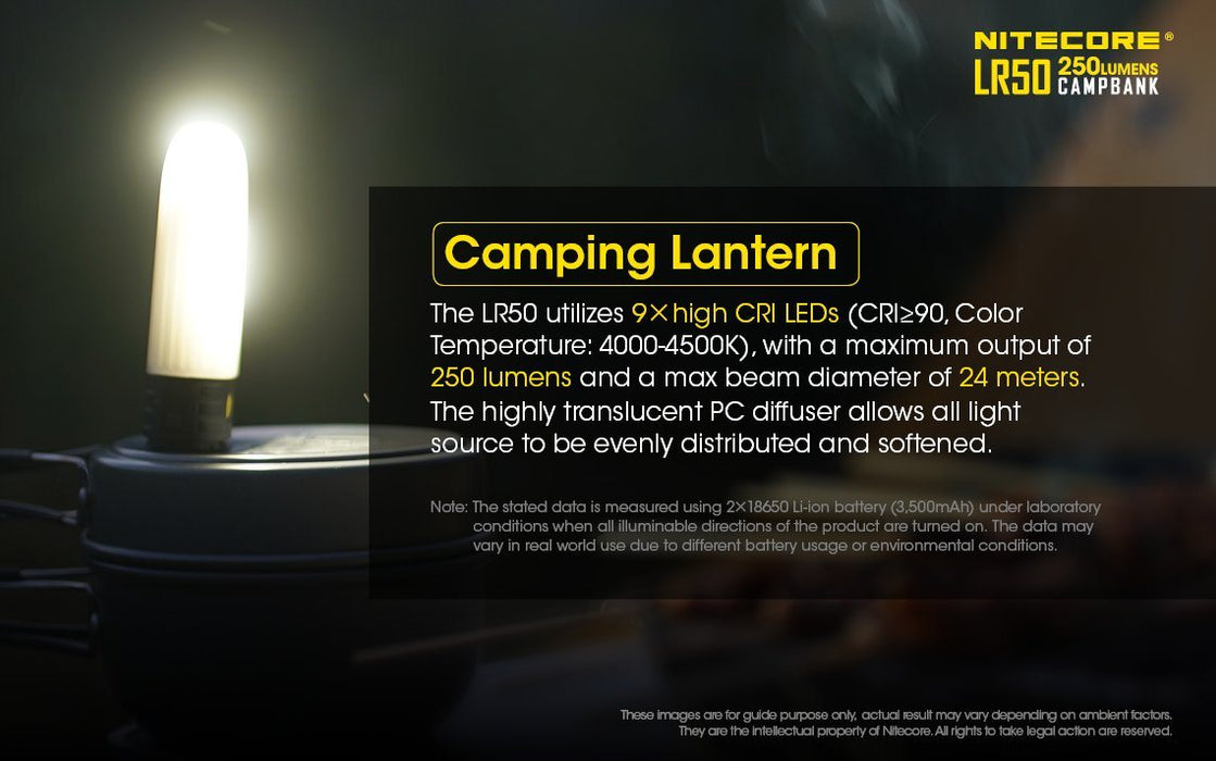 Nitecore LR50 LED Camping Light and Power bank