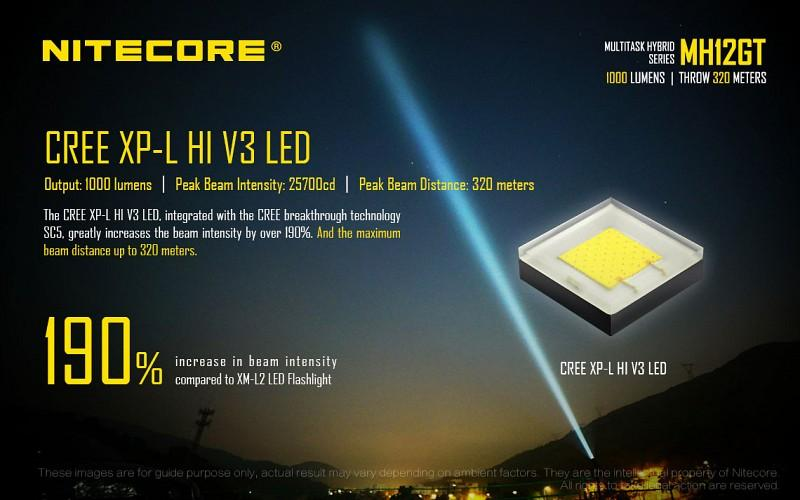 Nitecore MH12GT LED Flashlight Flashlight Nitecore