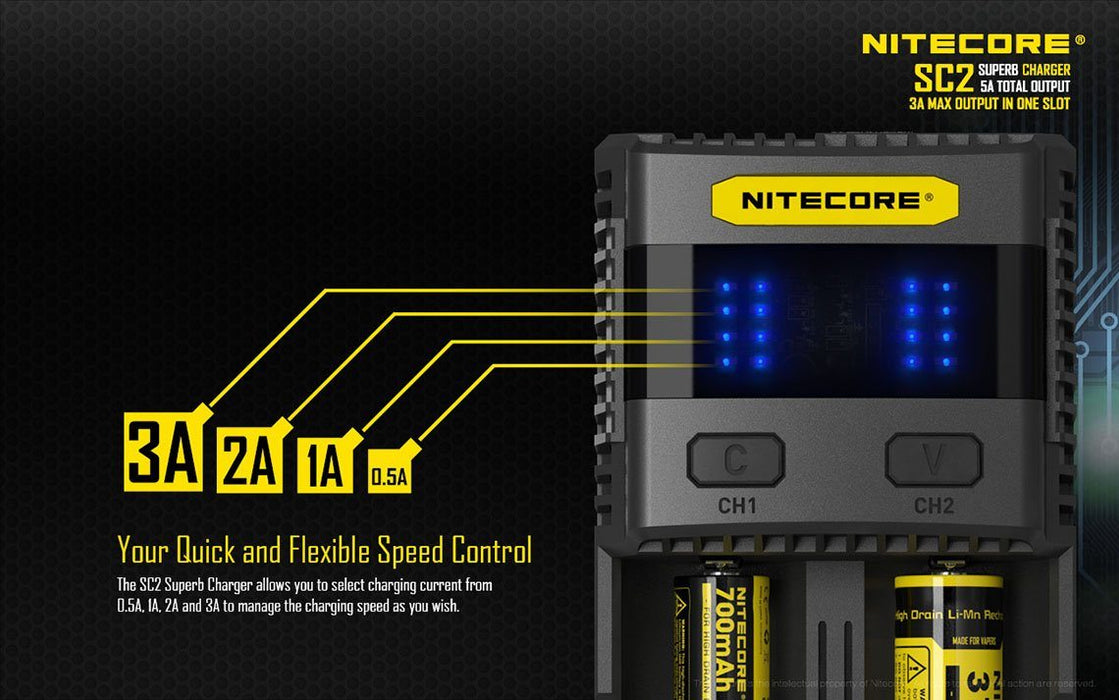 Nitecore SC2 2-Channel Charger