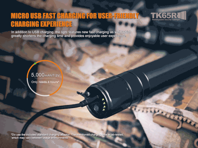 Fenix TK65R Rechargeable LED Flashlight – 3200 Lumens