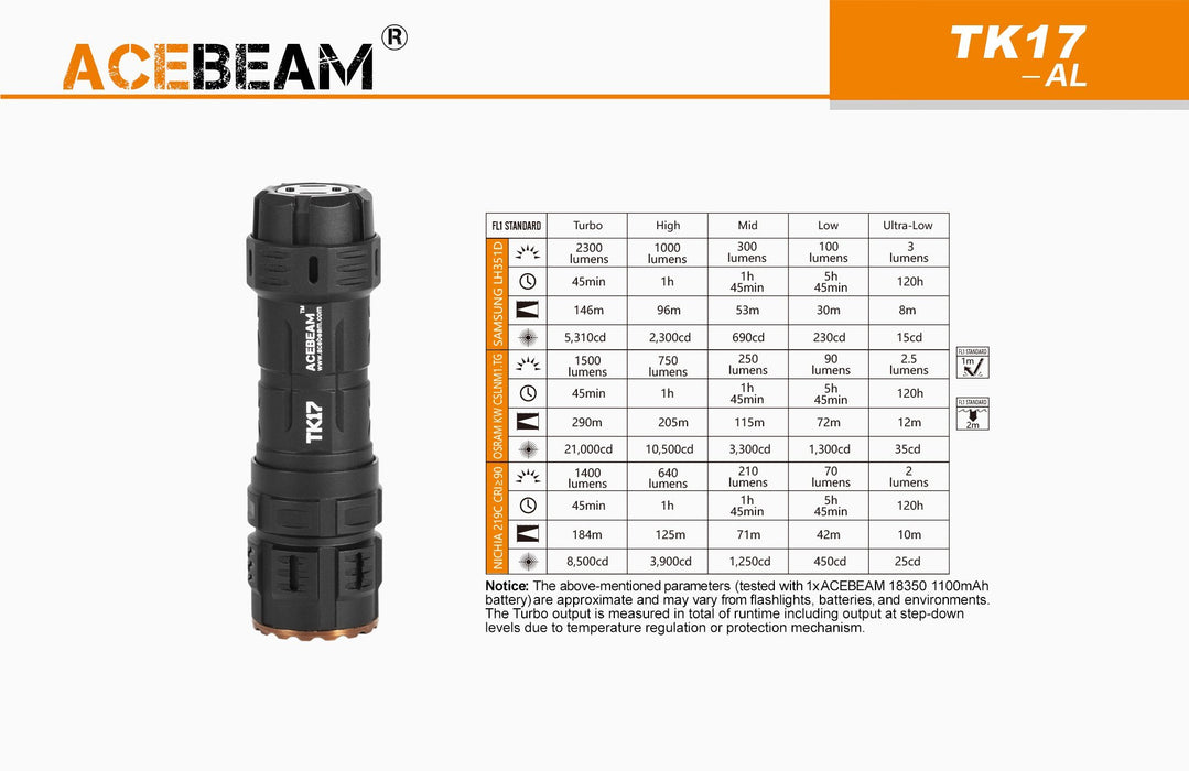 Acebeam TK17 AL LED Flashlight