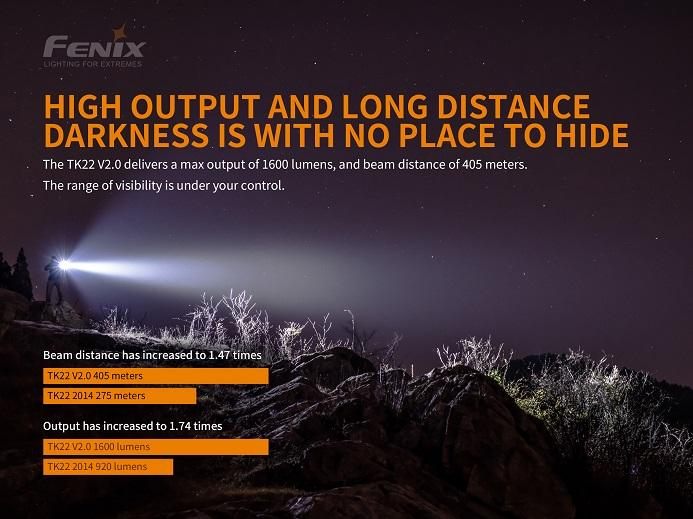Fenix TK22 V2.0 High-Output Tactical LED Flashlight