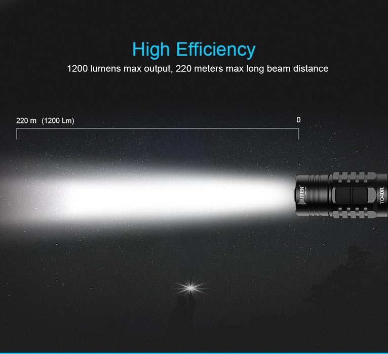 Wuben TO40R 1200 Lumens Rechargeable LED Flashlight Flashlight Wuben