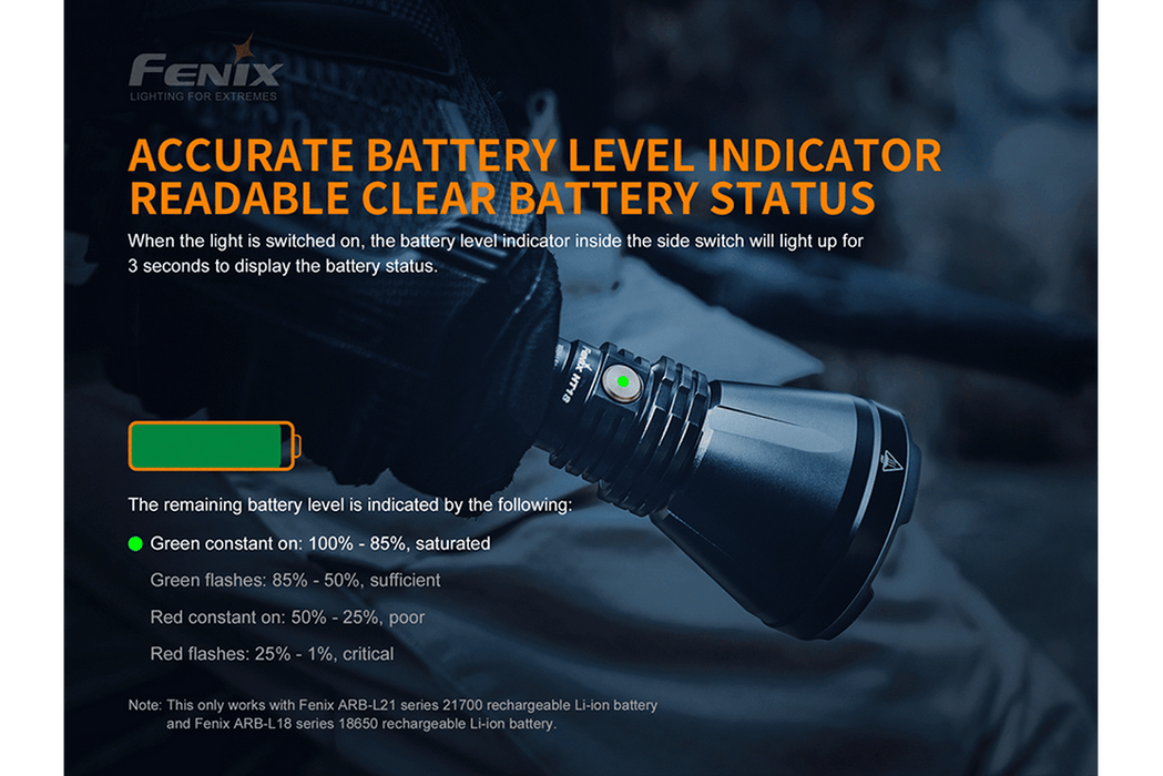 Fenix HT18 LED Hunting Flashlight - 1500 Lumens