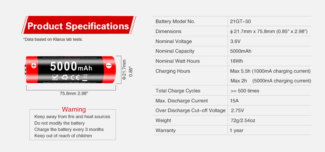 Klarus 21700 - 5000 mAh Rechargeable Battery