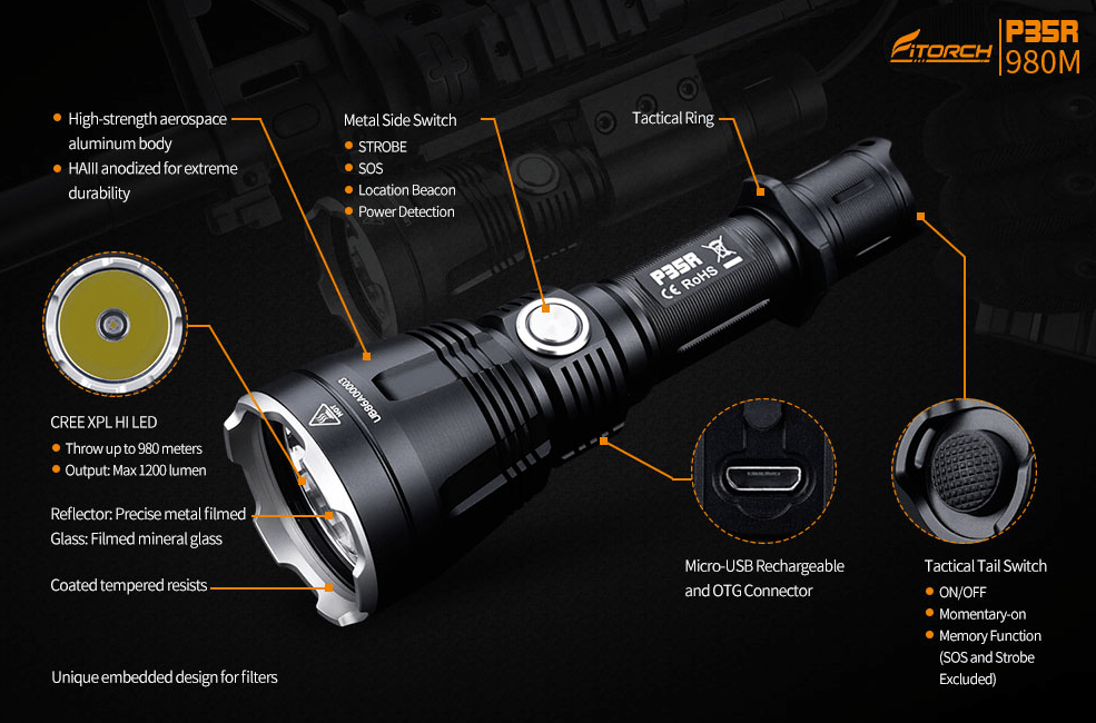 Fitorch P35R Compact Rechargeable Hunting LED  Flashlight